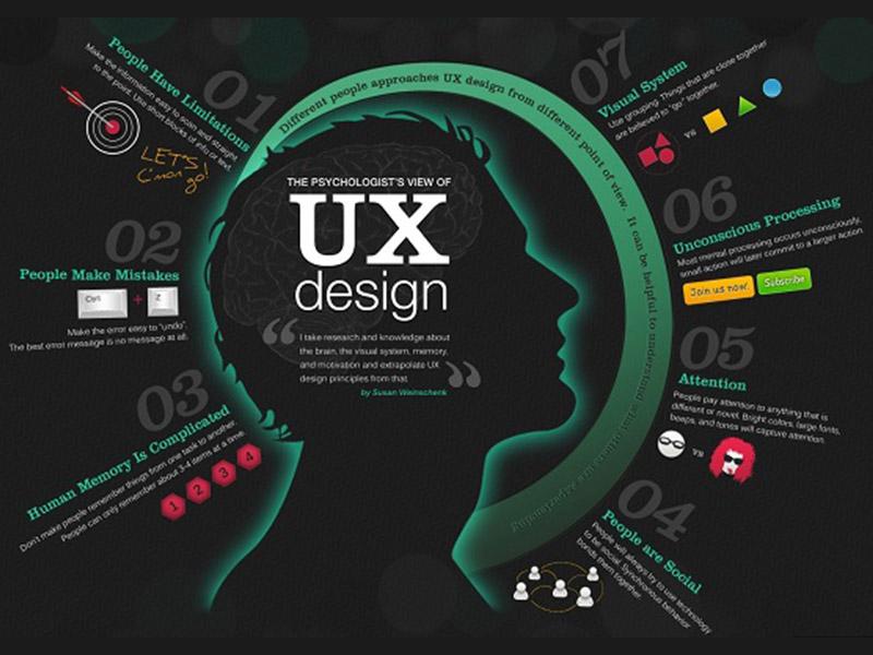 در طراحی سایت به کاربرانتان احترام بگذارید تا مشتریان بیشتری جذب کنید!
